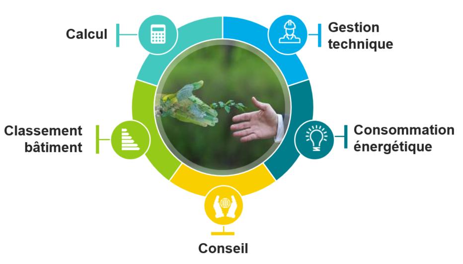 socotec-smart-solutions-audit-energetique